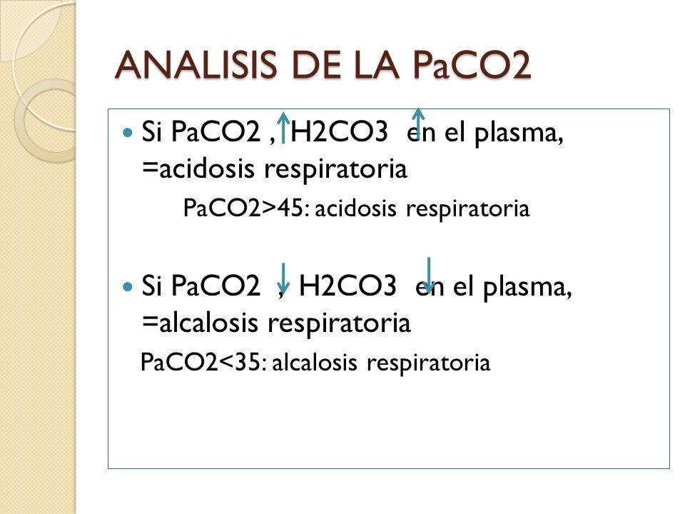 ANALISIS DE LA PaCO2 Si PaCO2, H2CO3 en el plasma, =acidosis respiratoria PaCO2>45: acidosis respiratoria Si PaCO2, H2CO3 en el plasma, =alcalosis res