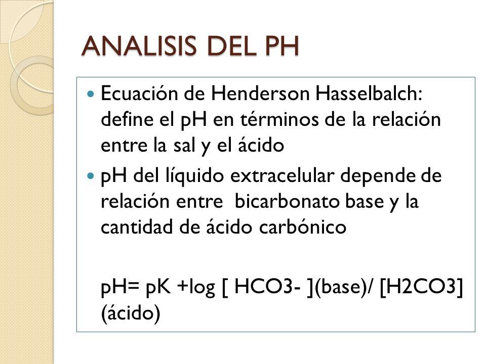 ANALISIS DEL PH Ecuación de Henderson Hasselbalch: define el pH en términos de la relación entre la sal y el ácido pH del líquido extracelular depende