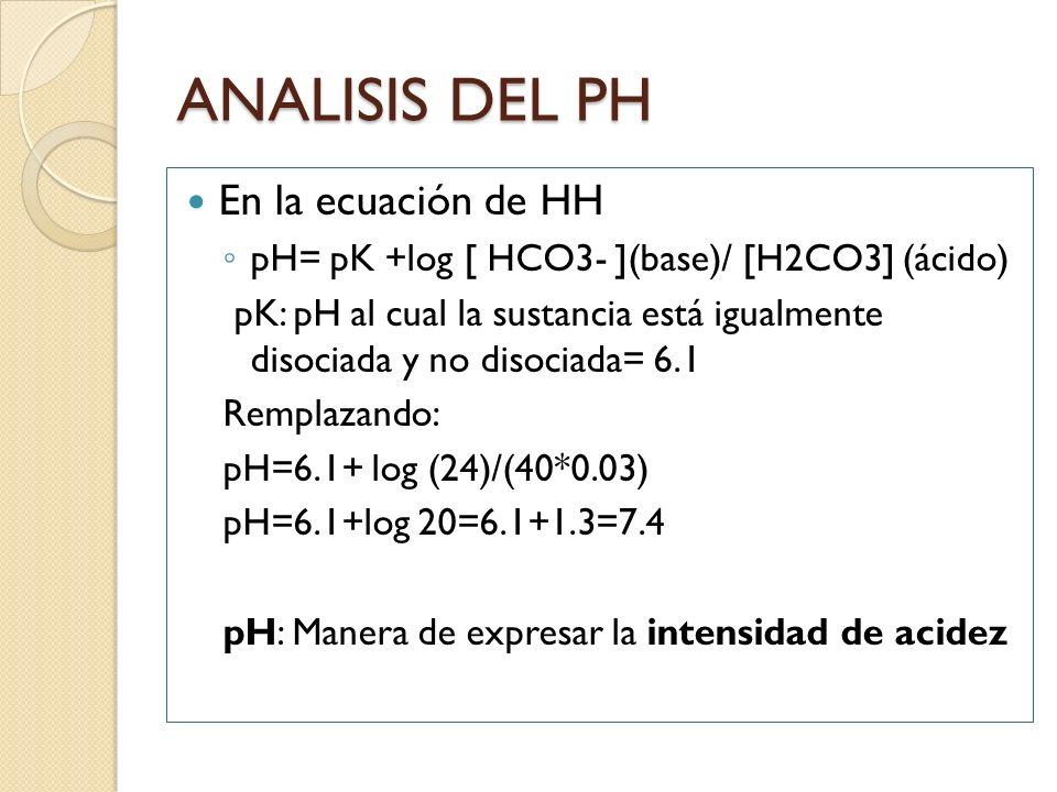 ANALISIS DEL PH En la ecuación de HH pH= pK +log [ HCO3- ](base)/ [H2CO3] (ácido) pK: pH al cual la sustancia está igualmente disociada y no disociada