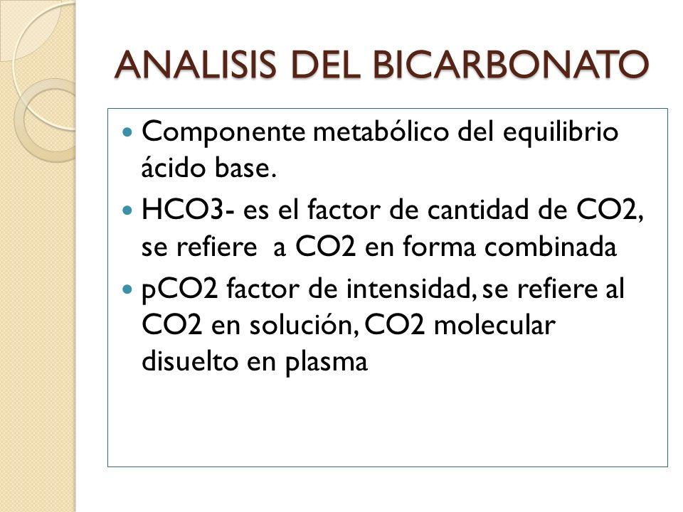 ANALISIS DEL BICARBONATO Componente metabólico del equilibrio ácido base. HCO3- es el factor de cantidad de CO2, se refiere a CO2 en forma combinada p