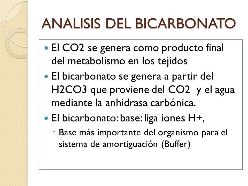 ANALISIS DEL BICARBONATO El CO2 se genera como producto final del metabolismo en los tejidos El bicarbonato se genera a partir del H2CO3 que proviene