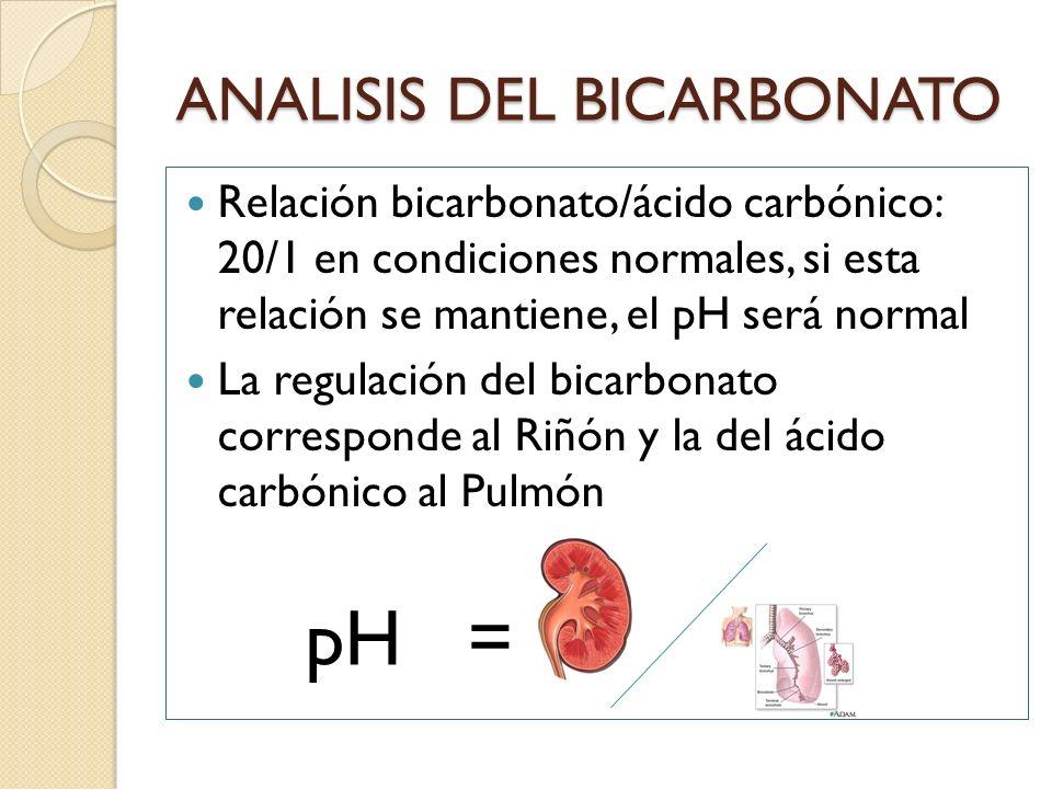 ANALISIS DEL BICARBONATO Relación bicarbonato/ácido carbónico: 20/1 en condiciones normales, si esta relación se mantiene, el pH será normal La regula