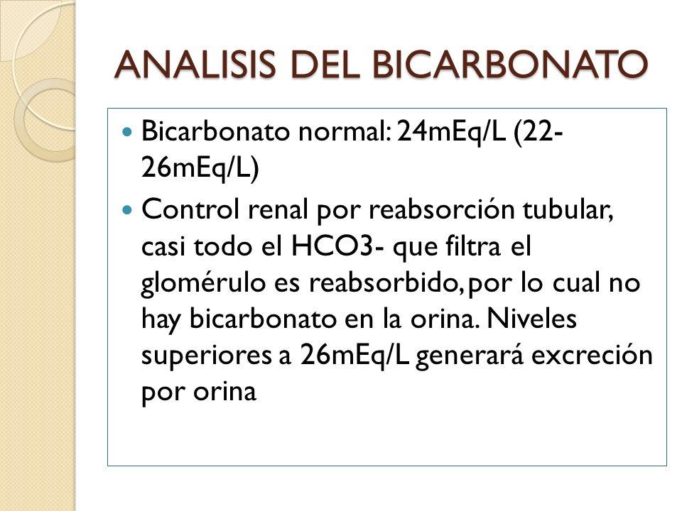 ANALISIS DEL BICARBONATO Bicarbonato normal: 24mEq/L (22- 26mEq/L) Control renal por reabsorción tubular, casi todo el HCO3- que filtra el glomérulo e