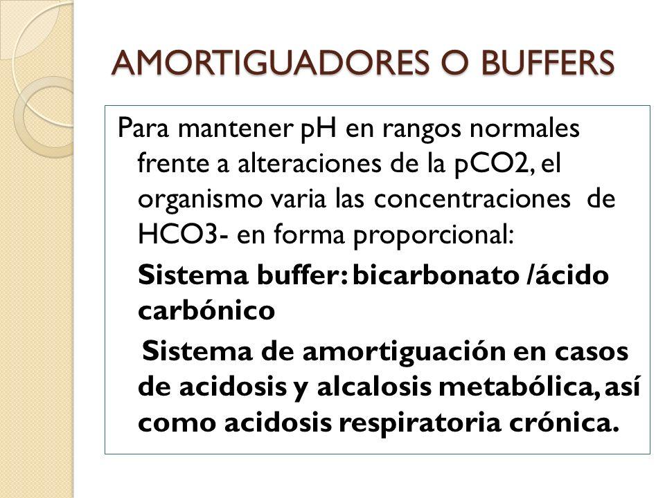 AMORTIGUADORES O BUFFERS Para mantener pH en rangos normales frente a alteraciones de la pCO2, el organismo varia las concentraciones de HCO3- en form
