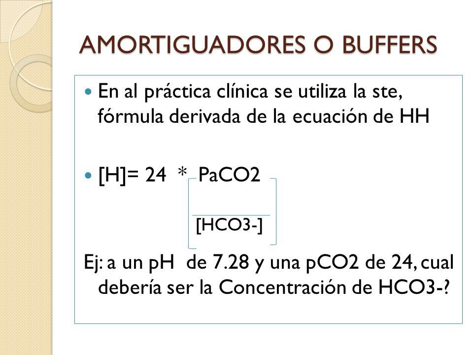 En al práctica clínica se utiliza la ste, fórmula derivada de la ecuación de HH [H]= 24 * PaCO2 Ej: a un pH de 7.28 y una pCO2 de 24, cual debería ser