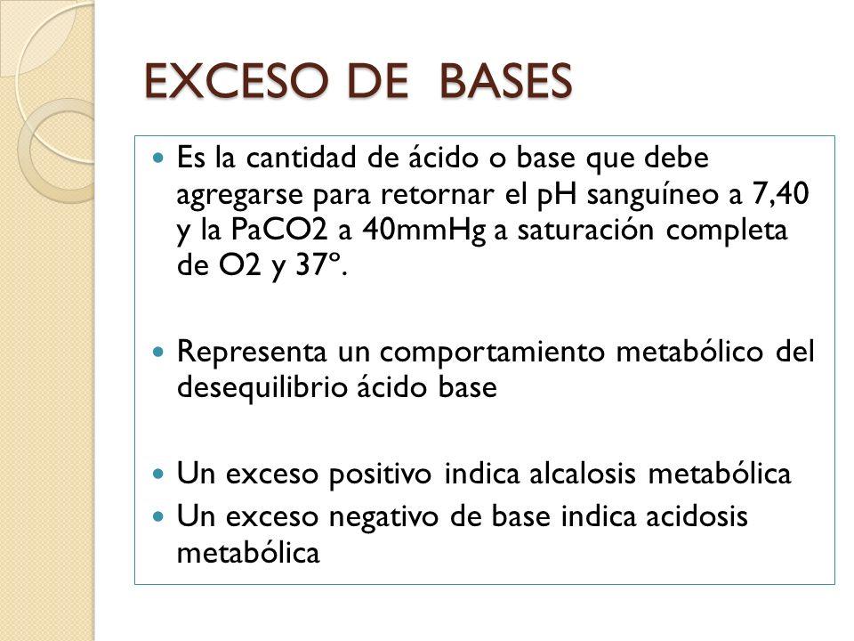 EXCESO DE BASES Es la cantidad de ácido o base que debe agregarse para retornar el pH sanguíneo a 7,40 y la PaCO2 a 40mmHg a saturación completa de O2