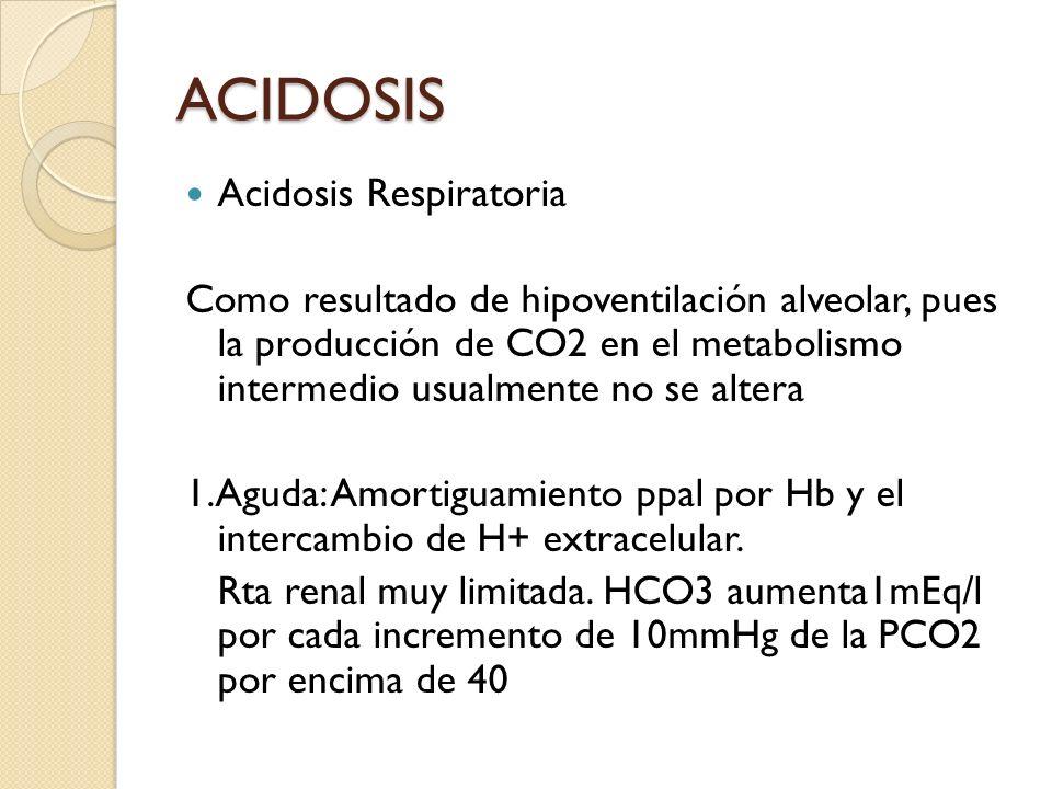 Acidosis Respiratoria Como resultado de hipoventilación alveolar, pues la producción de CO2 en el metabolismo intermedio usualmente no se altera 1.Agu