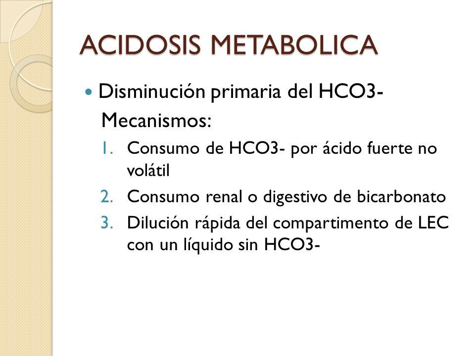 ACIDOSIS METABOLICA Disminución primaria del HCO3- Mecanismos: 1.Consumo de HCO3- por ácido fuerte no volátil 2.Consumo renal o digestivo de bicarbona