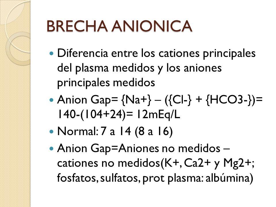 BRECHA ANIONICA Diferencia entre los cationes principales del plasma medidos y los aniones principales medidos Anion Gap= {Na+} – ({Cl-} + {HCO3-})= 1