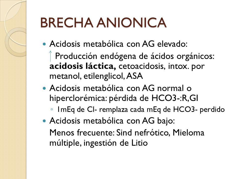 Acidosis metabólica con AG elevado: Producción endógena de ácidos orgánicos: acidosis láctica, cetoacidosis, intox. por metanol, etilenglicol, ASA Aci