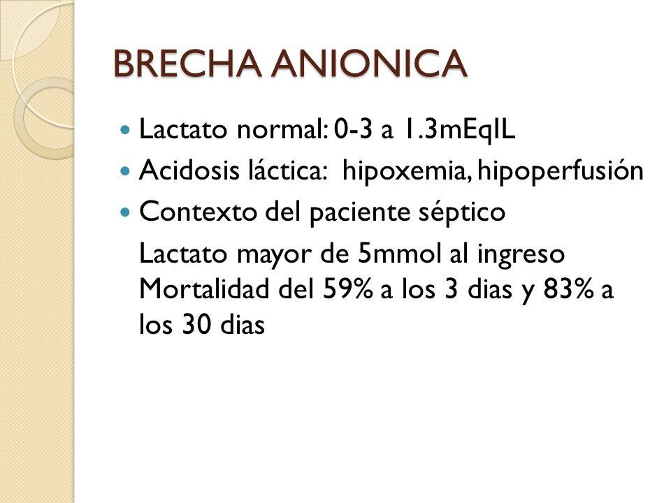 Lactato normal: 0-3 a 1.3mEqIL Acidosis láctica: hipoxemia, hipoperfusión Contexto del paciente séptico Lactato mayor de 5mmol al ingreso Mortalidad d