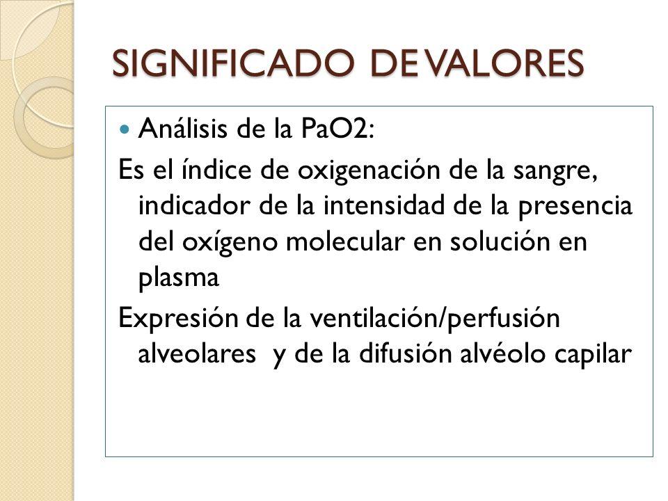 SIGNIFICADO DE VALORES Análisis de la PaO2: Es el índice de oxigenación de la sangre, indicador de la intensidad de la presencia del oxígeno molecular
