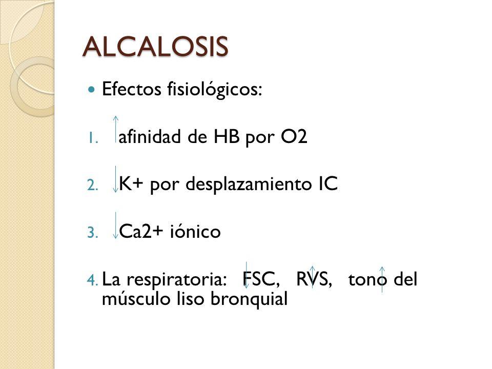 ALCALOSIS Efectos fisiológicos: 1. afinidad de HB por O2 2. K+ por desplazamiento IC 3. Ca2+ iónico 4. La respiratoria: FSC, RVS, tono del músculo lis