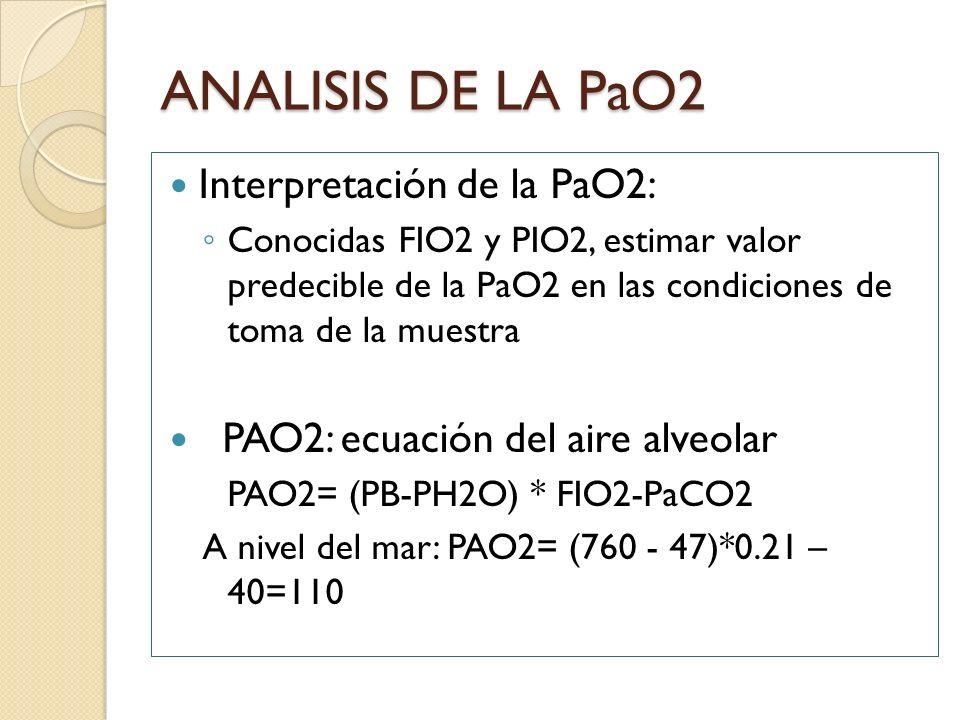 ANALISIS DE LA PaO2 Interpretación de la PaO2: Conocidas FIO2 y PIO2, estimar valor predecible de la PaO2 en las condiciones de toma de la muestra PAO