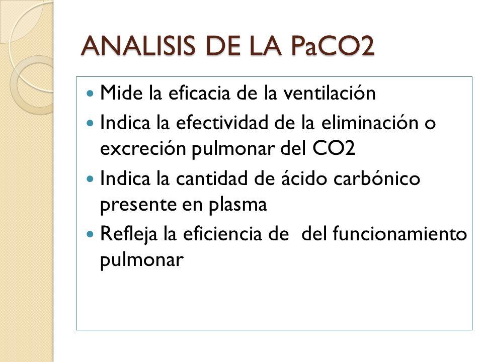 ANALISIS DE LA PaCO2 Mide la eficacia de la ventilación Indica la efectividad de la eliminación o excreción pulmonar del CO2 Indica la cantidad de áci