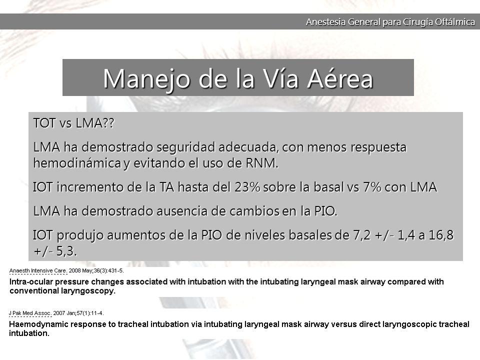 Anestesia General para Cirugía Oftálmica TOT vs LMA?? LMA ha demostrado seguridad adecuada, con menos respuesta hemodinámica y evitando el uso de RNM.