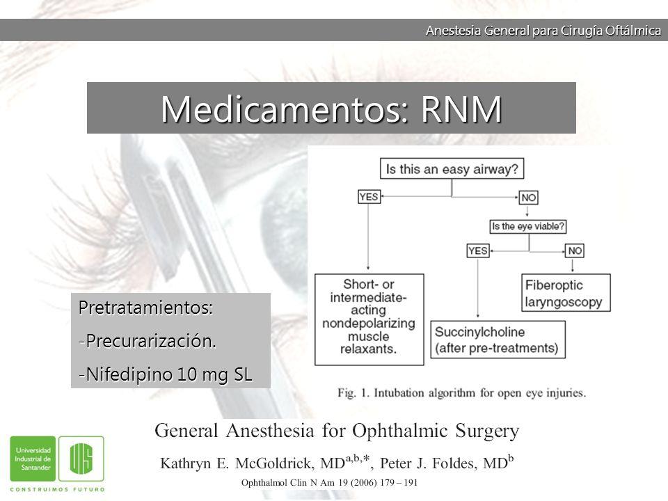 Anestesia General para Cirugía Oftálmica Pretratamientos: -Precurarización. -Nifedipino 10 mg SL Medicamentos: RNM
