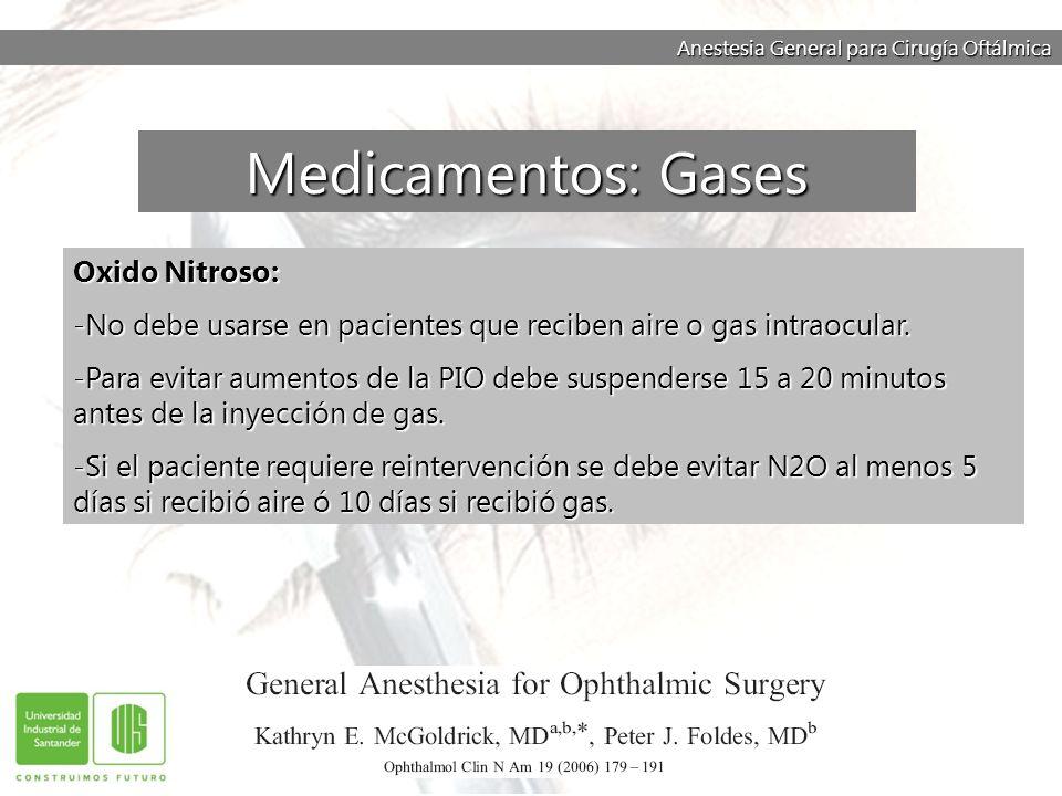 Anestesia General para Cirugía Oftálmica Oxido Nitroso: -No debe usarse en pacientes que reciben aire o gas intraocular. -Para evitar aumentos de la P