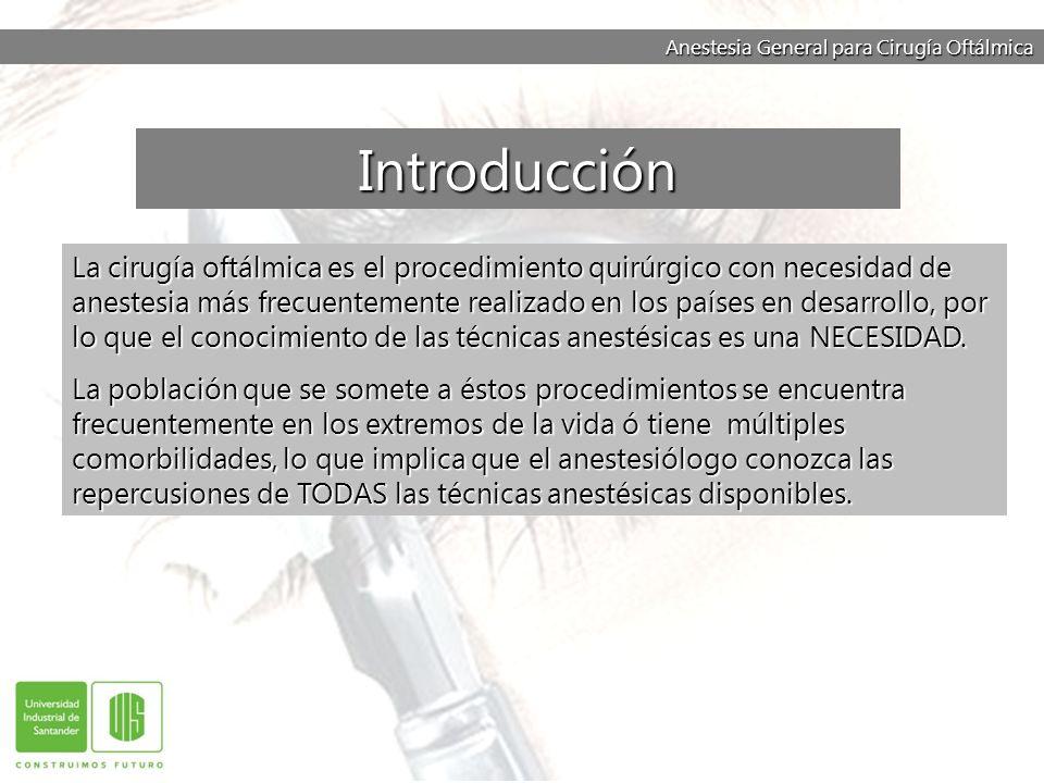 Anestesia General para Cirugía Oftálmica Monitoreo básico.