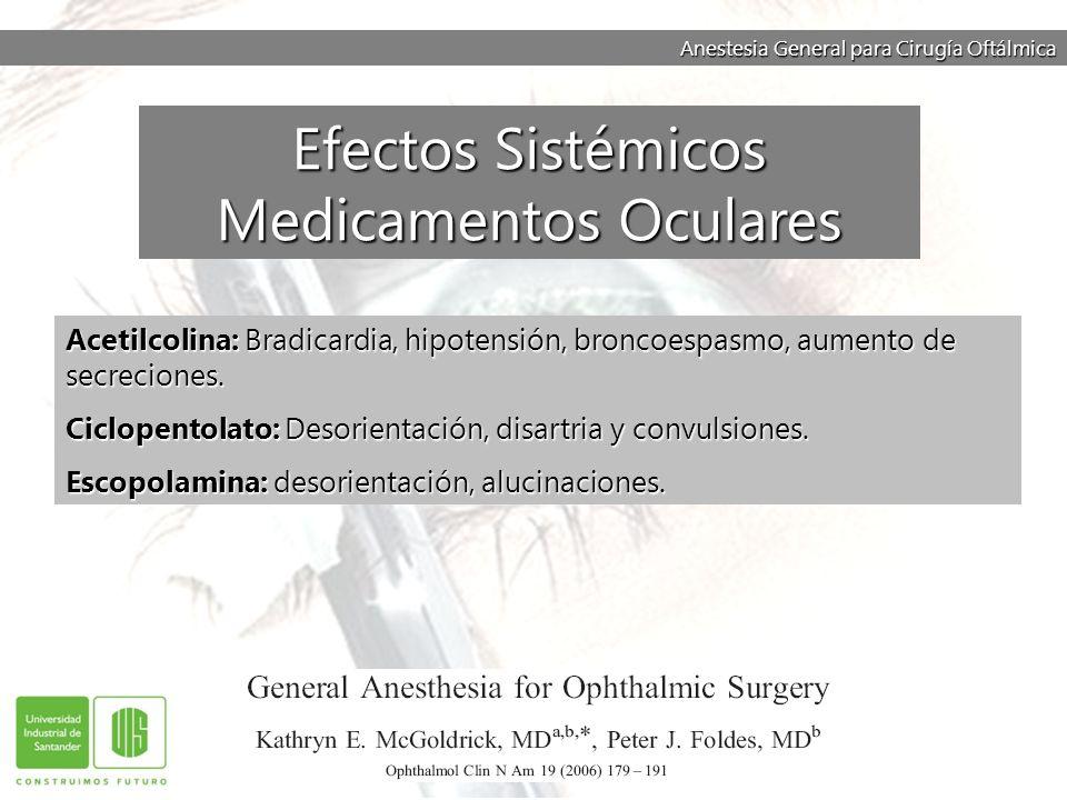 Anestesia General para Cirugía Oftálmica Acetilcolina: Bradicardia, hipotensión, broncoespasmo, aumento de secreciones. Ciclopentolato: Desorientación