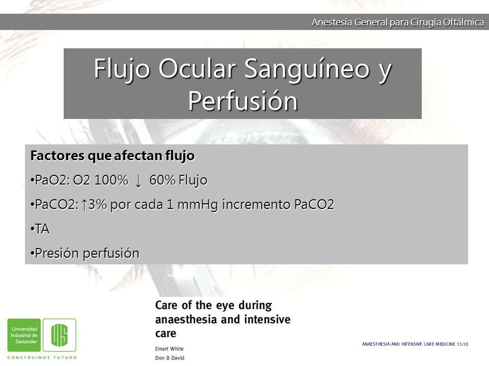 Anestesia General para Cirugía Oftálmica Factores que afectan flujo PaO2: O2 100% 60% Flujo PaO2: O2 100% 60% Flujo PaCO2: 3% por cada 1 mmHg incremen