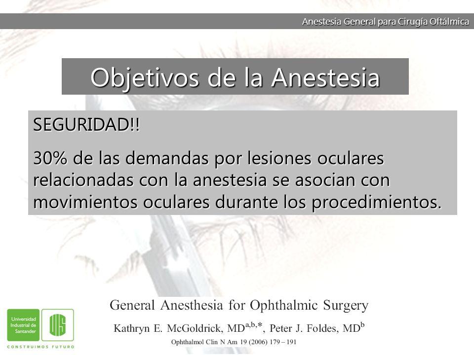 Anestesia General para Cirugía Oftálmica SEGURIDAD!! 30% de las demandas por lesiones oculares relacionadas con la anestesia se asocian con movimiento
