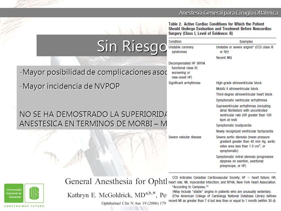 Anestesia General para Cirugía Oftálmica Propofol: -Profilaxis NVPOP.