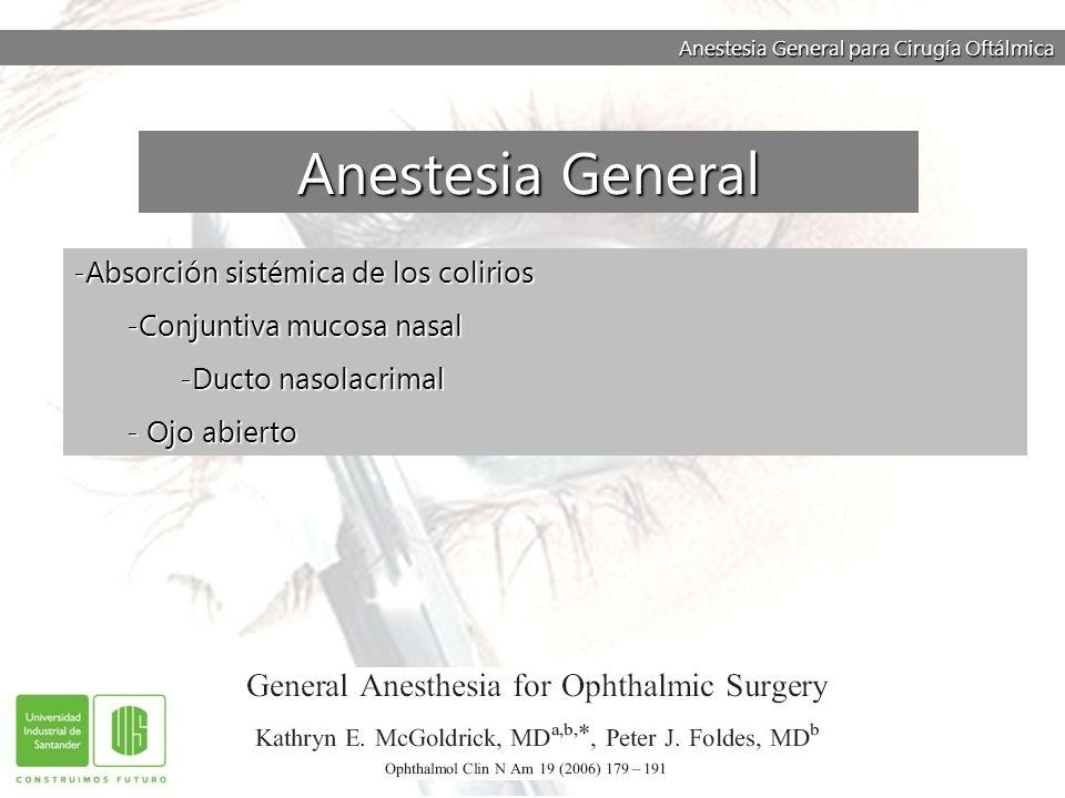 Anestesia General para Cirugía Oftálmica -Absorción sistémica de los colirios -Conjuntiva mucosa nasal -Ducto nasolacrimal - Ojo abierto Anestesia Gen