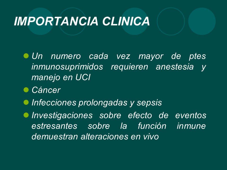 IMPORTANCIA CLINICA Un numero cada vez mayor de ptes inmunosuprimidos requieren anestesia y manejo en UCI Cáncer Infecciones prolongadas y sepsis Inve