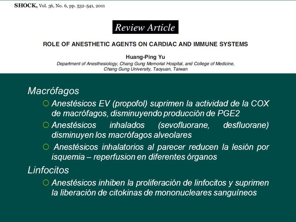 Macrófagos Anestésicos EV (propofol) suprimen la actividad de la COX de macrófagos, disminuyendo producción de PGE2 Anestésicos inhalados (sevofluoran