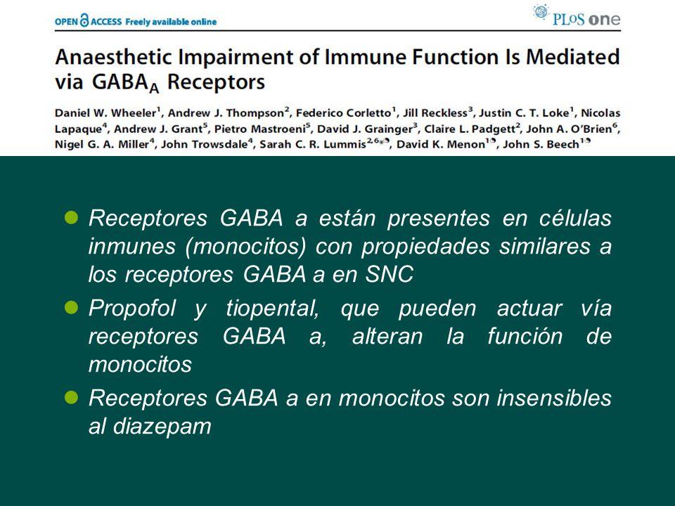 Receptores GABA a están presentes en células inmunes (monocitos) con propiedades similares a los receptores GABA a en SNC Propofol y tiopental, que pu