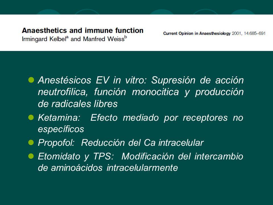 Anestésicos EV in vitro: Supresión de acción neutrofilica, función monocitica y producción de radicales libres Ketamina: Efecto mediado por receptores