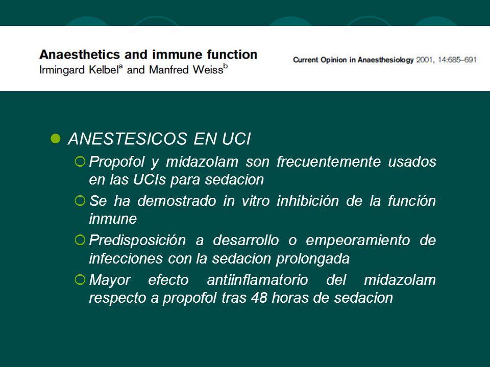 ANESTESICOS EN UCI Propofol y midazolam son frecuentemente usados en las UCIs para sedacion Se ha demostrado in vitro inhibición de la función inmune