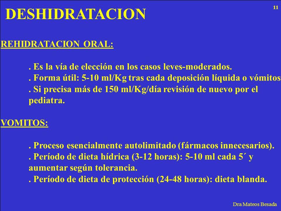 DESHIDRATACION Dra Mateos Besada REHIDRATACION ORAL:. Es la vía de elección en los casos leves-moderados.. Forma útil: 5-10 ml/Kg tras cada deposición
