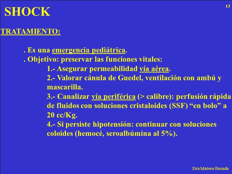 SHOCK Dra Mateos Besada TRATAMIENTO:. Es una emergencia pediátrica.. Objetivo: preservar las funciones vitales: 1.- Asegurar permeabilidad vía aérea.