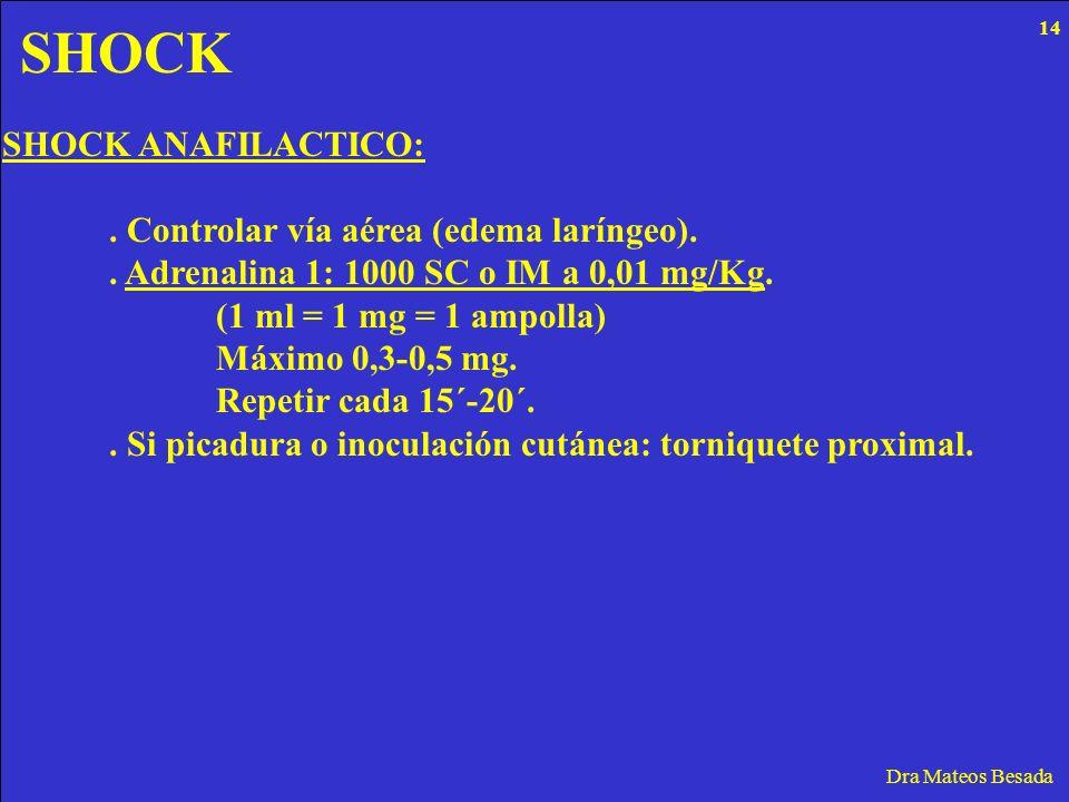 SHOCK Dra Mateos Besada SHOCK ANAFILACTICO:. Controlar vía aérea (edema laríngeo).. Adrenalina 1: 1000 SC o IM a 0,01 mg/Kg. (1 ml = 1 mg = 1 ampolla)