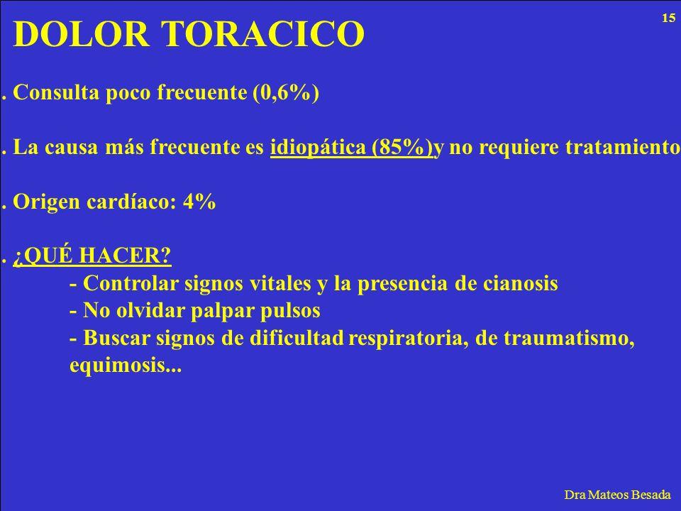 DOLOR TORACICO Dra Mateos Besada. Consulta poco frecuente (0,6%). La causa más frecuente es idiopática (85%)y no requiere tratamiento. Origen cardíaco