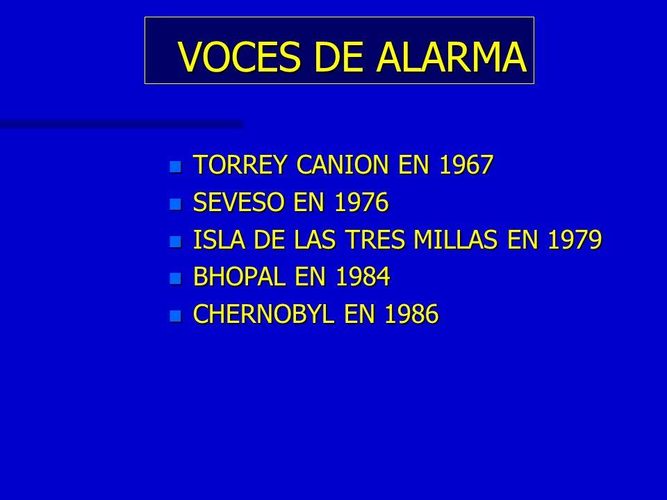 VOCES DE ALARMA VOCES DE ALARMA n TORREY CANION EN 1967 n SEVESO EN 1976 n ISLA DE LAS TRES MILLAS EN 1979 n BHOPAL EN 1984 n CHERNOBYL EN 1986