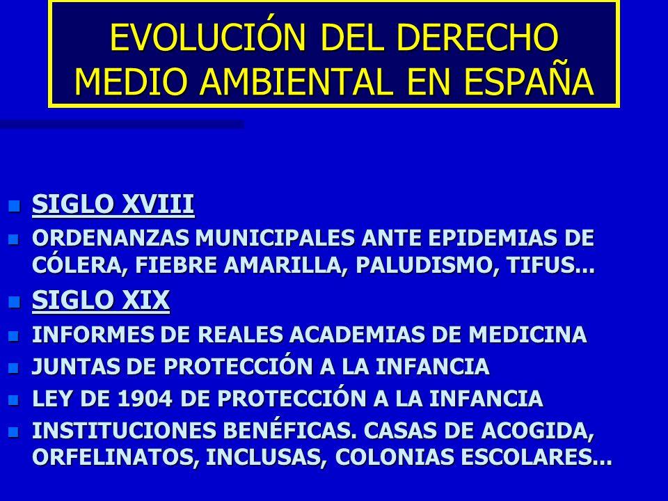 EVOLUCIÓN DEL DERECHO MEDIO AMBIENTAL EN ESPAÑA n SIGLO XVIII n ORDENANZAS MUNICIPALES ANTE EPIDEMIAS DE CÓLERA, FIEBRE AMARILLA, PALUDISMO, TIFUS...