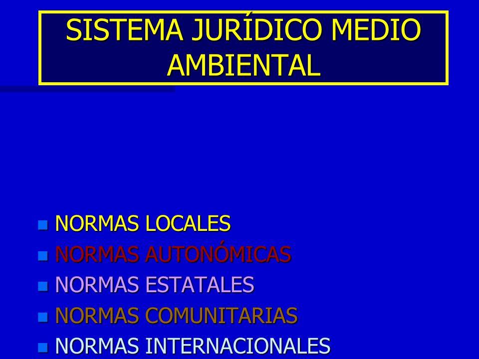 SISTEMA JURÍDICO MEDIO AMBIENTAL n NORMAS LOCALES n NORMAS AUTONÓMICAS n NORMAS ESTATALES n NORMAS COMUNITARIAS n NORMAS INTERNACIONALES