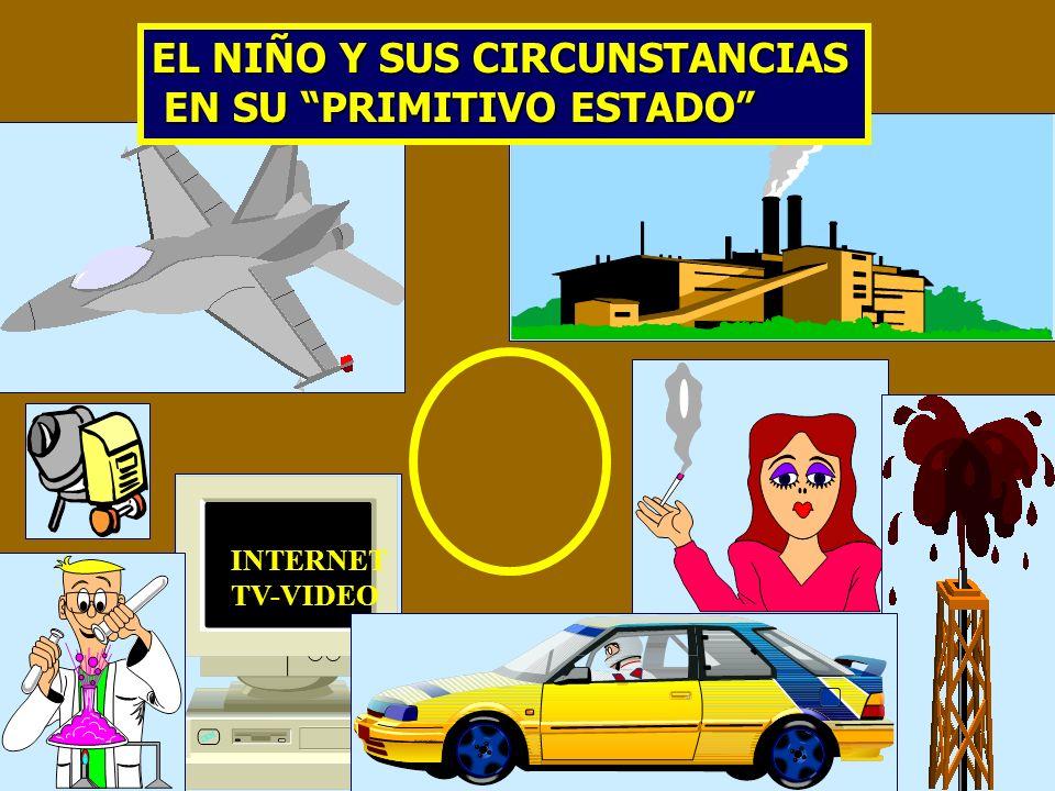INTERNET TV-VIDEO EL NIÑO Y SUS CIRCUNSTANCIAS EN SU PRIMITIVO ESTADO EN SU PRIMITIVO ESTADO