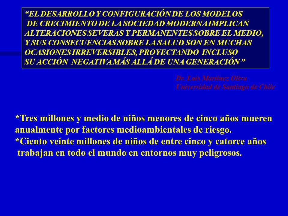 EL DESARROLLO Y CONFIGURACIÓN DE LOS MODELOS DE CRECIMIENTO DE LA SOCIEDAD MODERNA IMPLICAN ALTERACIONES SEVERAS Y PERMANENTES SOBRE EL MEDIO, Y SUS C