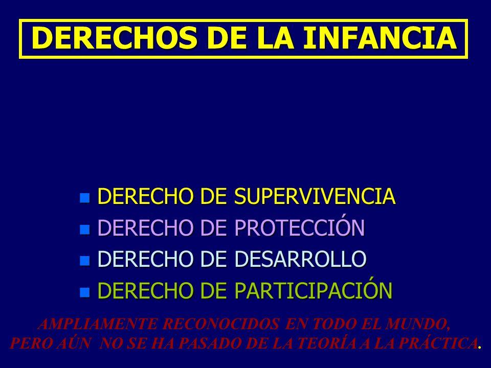 DERECHOS DE LA INFANCIA n DERECHO DE SUPERVIVENCIA n DERECHO DE PROTECCIÓN n DERECHO DE DESARROLLO n DERECHO DE PARTICIPACIÓN AMPLIAMENTE RECONOCIDOS