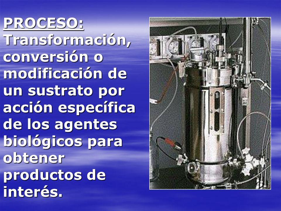 PROCESO: Transformación, conversión o modificación de un sustrato por acción específica de los agentes biológicos para obtener productos de interés.