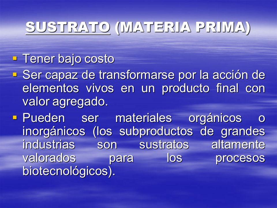 SUSTRATO (MATERIA PRIMA) Tener bajo costo Tener bajo costo Ser capaz de transformarse por la acción de elementos vivos en un producto final con valor