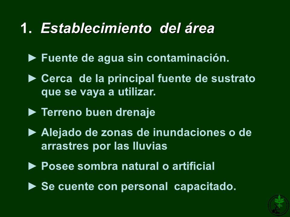 Establecimiento del área 1. Establecimiento del área Fuente de agua sin contaminación. Cerca de la principal fuente de sustrato que se vaya a utilizar