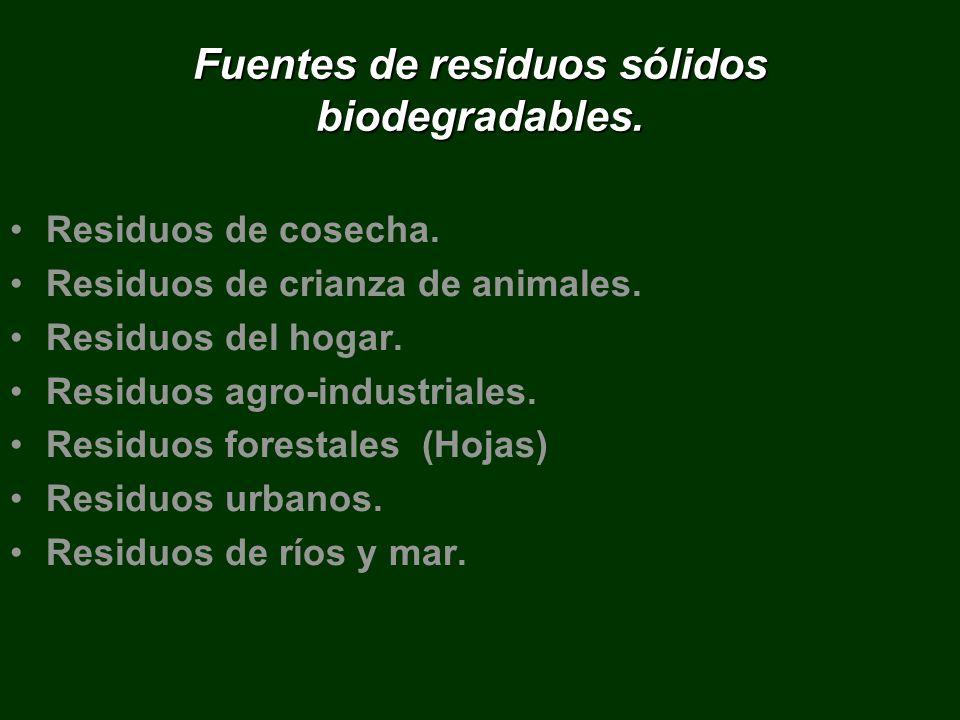 Fuentes de residuos sólidos biodegradables. Residuos de cosecha. Residuos de crianza de animales. Residuos del hogar. Residuos agro-industriales. Resi