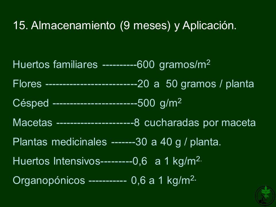 15. Almacenamiento (9 meses) y Aplicación. Huertos familiares ----------600 gramos/m 2 Flores --------------------------20 a 50 gramos / planta Césped