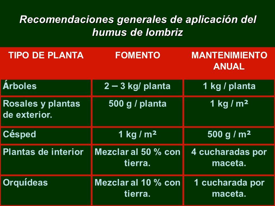 Recomendaciones generales de aplicación del humus de lombriz TIPO DE PLANTAFOMENTOMANTENIMIENTO ANUAL Á rboles2 – 3 kg/ planta 1 kg / planta Rosales y