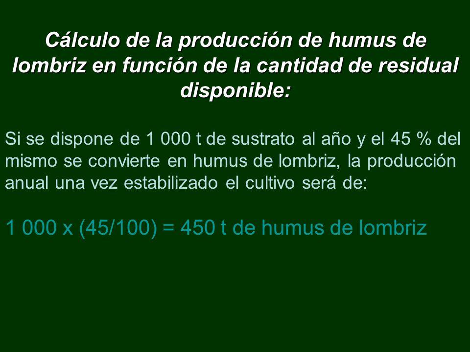 Cálculo de la producción de humus de lombriz en función de la cantidad de residual disponible: Si se dispone de 1 000 t de sustrato al año y el 45 % d
